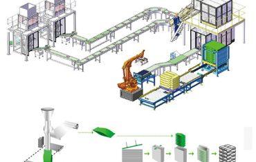средно пакување производство палетизирачки линија